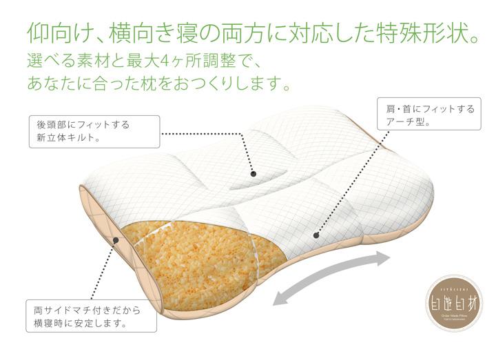 仰向け、横向き寝の両方に対応した特殊形状。選べる素材と最大4か所調整で、あなたに合った枕をおつくりします。